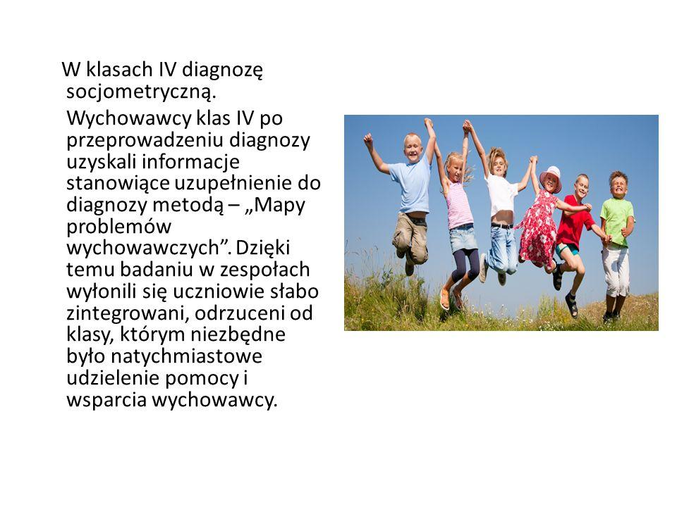 W klasach IV diagnozę socjometryczną. Wychowawcy klas IV po przeprowadzeniu diagnozy uzyskali informacje stanowiące uzupełnienie do diagnozy metodą –