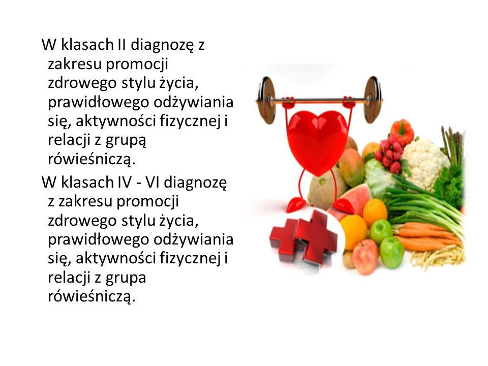 W klasach II diagnozę z zakresu promocji zdrowego stylu życia, prawidłowego odżywiania się, aktywności fizycznej i relacji z grupą rówieśniczą. W klas