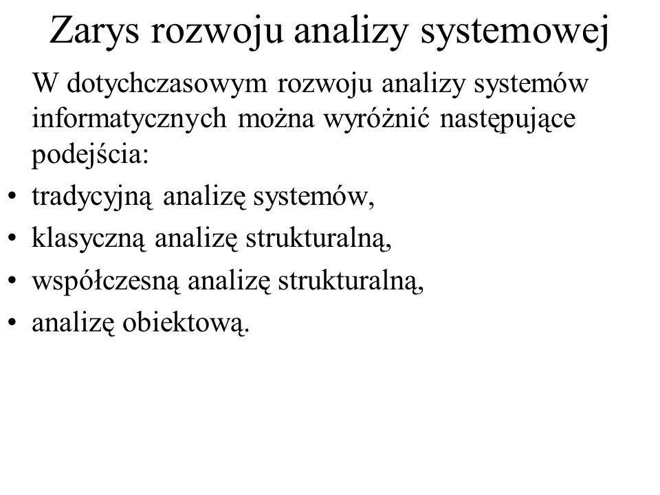 Zarys rozwoju analizy systemowej W dotychczasowym rozwoju analizy systemów informatycznych można wyróżnić następujące podejścia: tradycyjną analizę systemów, klasyczną analizę strukturalną, współczesną analizę strukturalną, analizę obiektową.