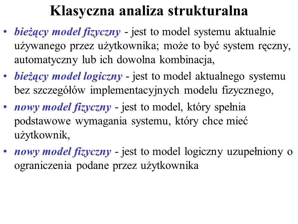 Klasyczna analiza strukturalna bieżący model fizyczny - jest to model systemu aktualnie używanego przez użytkownika; może to być system ręczny, automatyczny lub ich dowolna kombinacja, bieżący model logiczny - jest to model aktualnego systemu bez szczegółów implementacyjnych modelu fizycznego, nowy model fizyczny - jest to model, który spełnia podstawowe wymagania systemu, który chce mieć użytkownik, nowy model fizyczny - jest to model logiczny uzupełniony o ograniczenia podane przez użytkownika