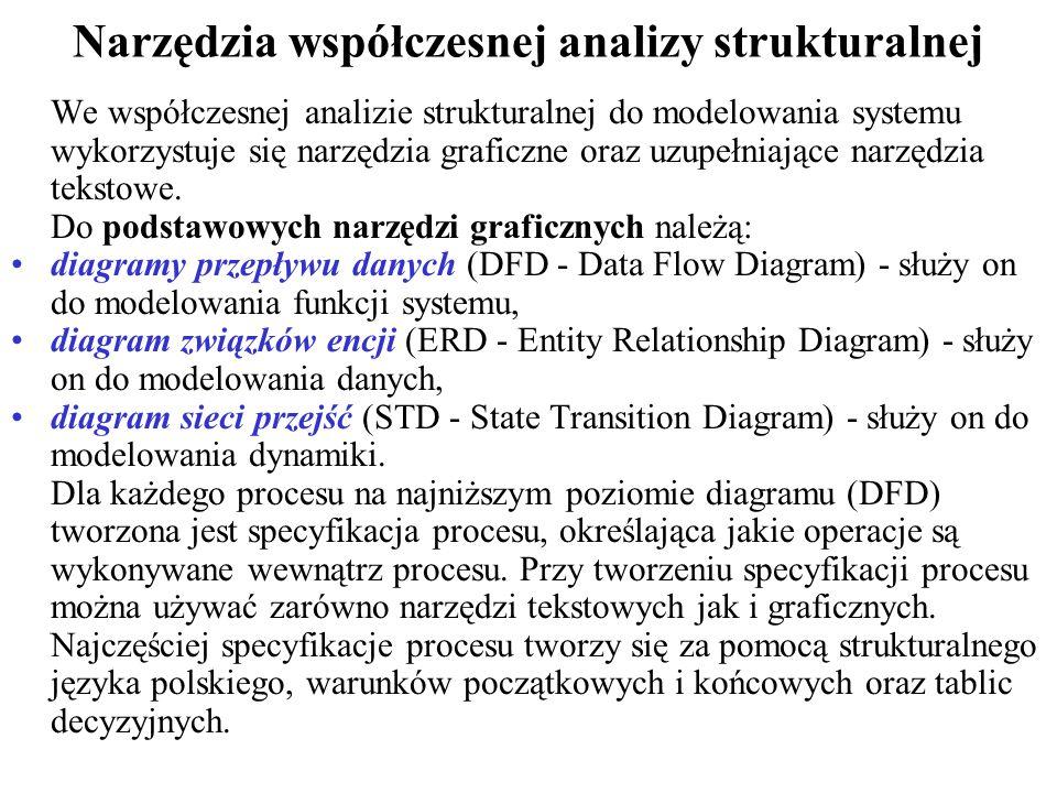 Narzędzia współczesnej analizy strukturalnej We współczesnej analizie strukturalnej do modelowania systemu wykorzystuje się narzędzia graficzne oraz uzupełniające narzędzia tekstowe.