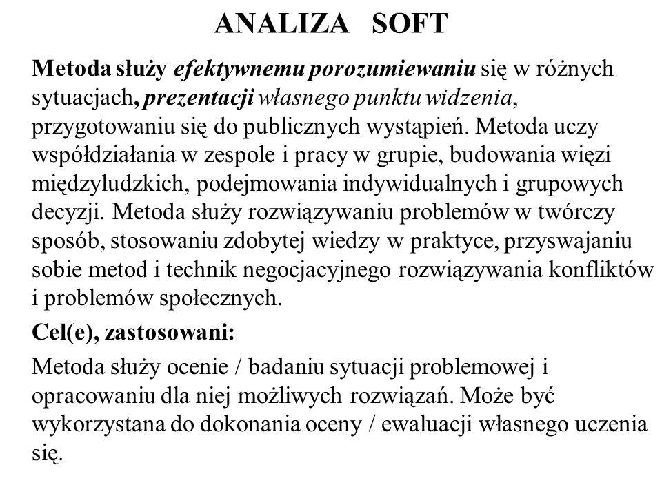 ANALIZA SOFT Metoda służy efektywnemu porozumiewaniu się w różnych sytuacjach, prezentacji własnego punktu widzenia, przygotowaniu się do publicznych wystąpień.