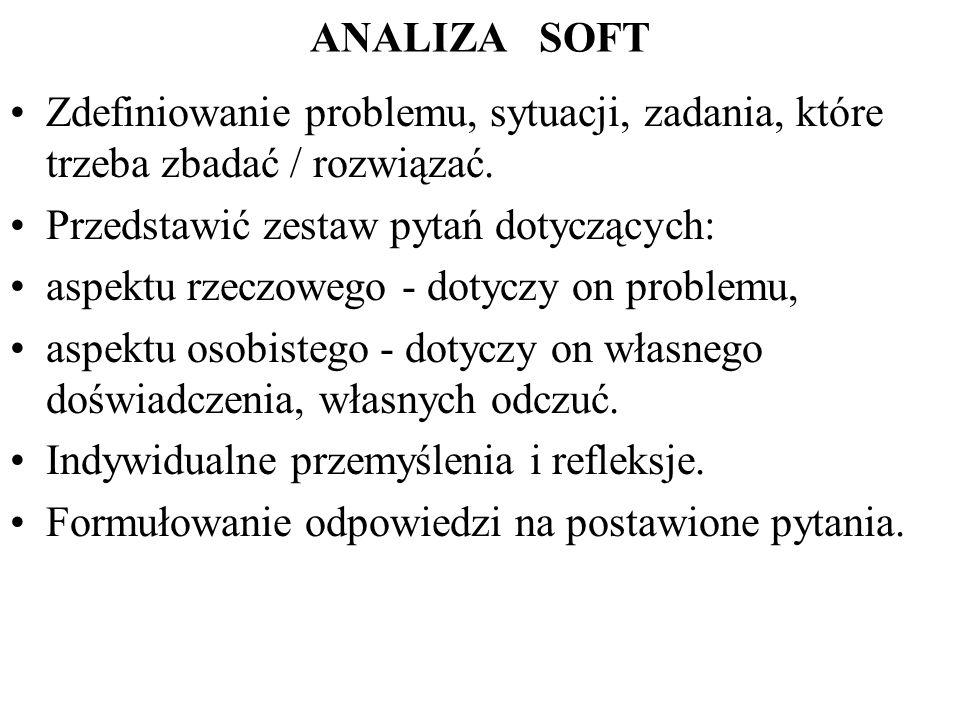 ANALIZA SOFT Zdefiniowanie problemu, sytuacji, zadania, które trzeba zbadać / rozwiązać.