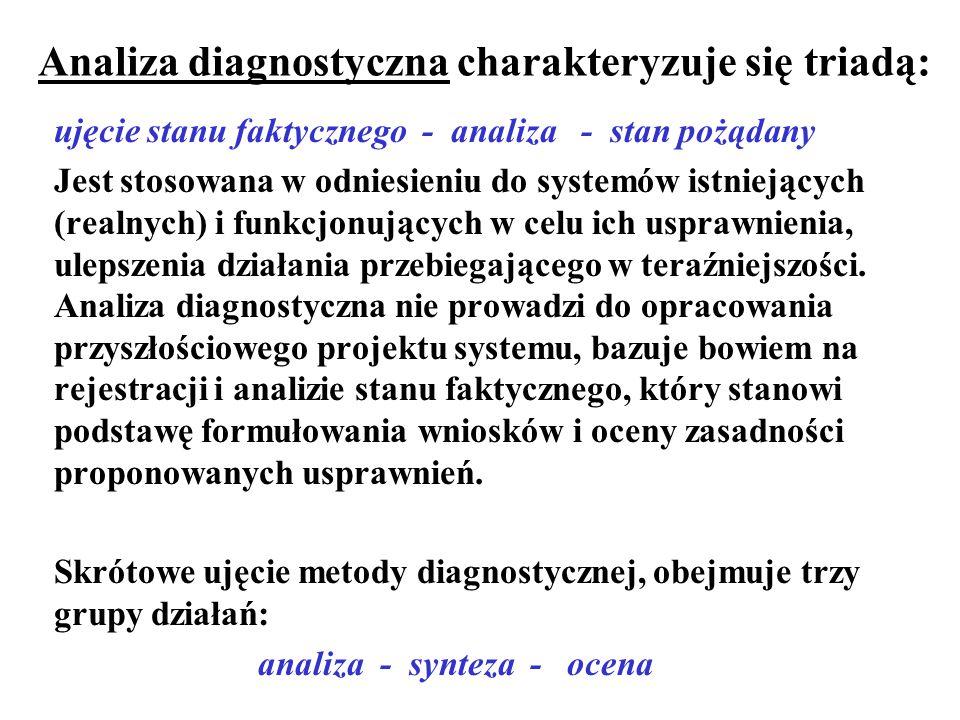 Analiza diagnostyczna charakteryzuje się triadą: ujęcie stanu faktycznego - analiza - stan pożądany Jest stosowana w odniesieniu do systemów istniejących (realnych) i funkcjonujących w celu ich usprawnienia, ulepszenia działania przebiegającego w teraźniejszości.