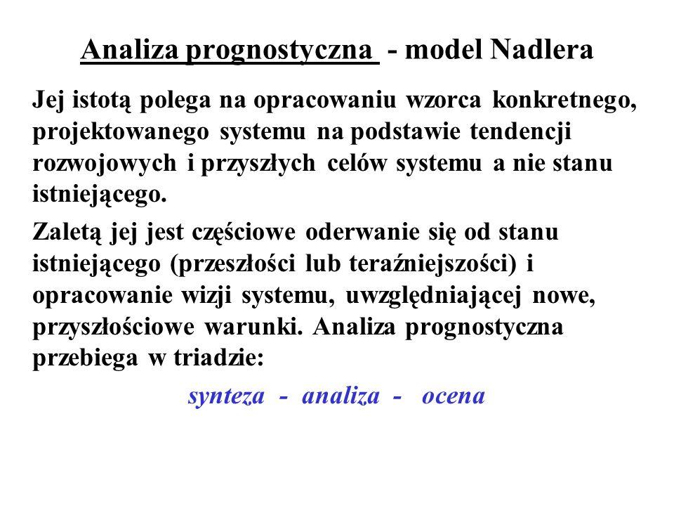 Analiza prognostyczna - model Nadlera Jej istotą polega na opracowaniu wzorca konkretnego, projektowanego systemu na podstawie tendencji rozwojowych i przyszłych celów systemu a nie stanu istniejącego.