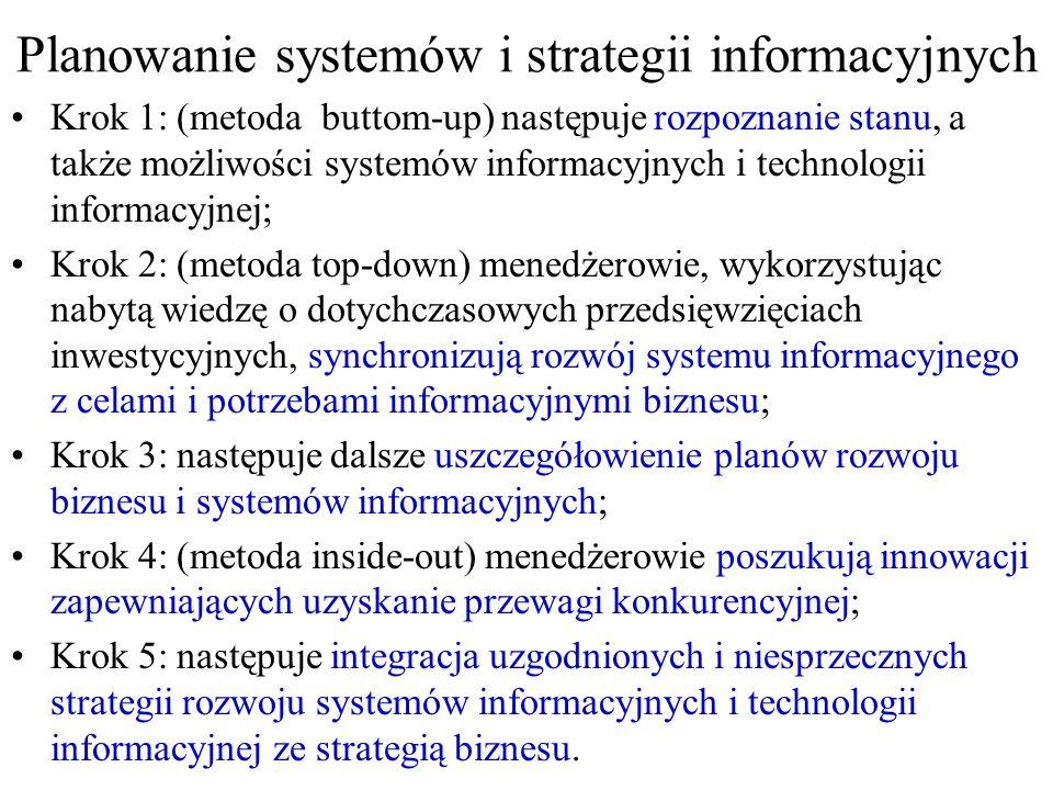 Planowanie systemów i strategii informacyjnych Krok 1: (metoda buttom-up) następuje rozpoznanie stanu, a także możliwości systemów informacyjnych i technologii informacyjnej; Krok 2: (metoda top-down) menedżerowie, wykorzystując nabytą wiedzę o dotychczasowych przedsięwzięciach inwestycyjnych, synchronizują rozwój systemu informacyjnego z celami i potrzebami informacyjnymi biznesu; Krok 3: następuje dalsze uszczegółowienie planów rozwoju biznesu i systemów informacyjnych; Krok 4: (metoda inside-out) menedżerowie poszukują innowacji zapewniających uzyskanie przewagi konkurencyjnej; Krok 5: następuje integracja uzgodnionych i niesprzecznych strategii rozwoju systemów informacyjnych i technologii informacyjnej ze strategią biznesu.