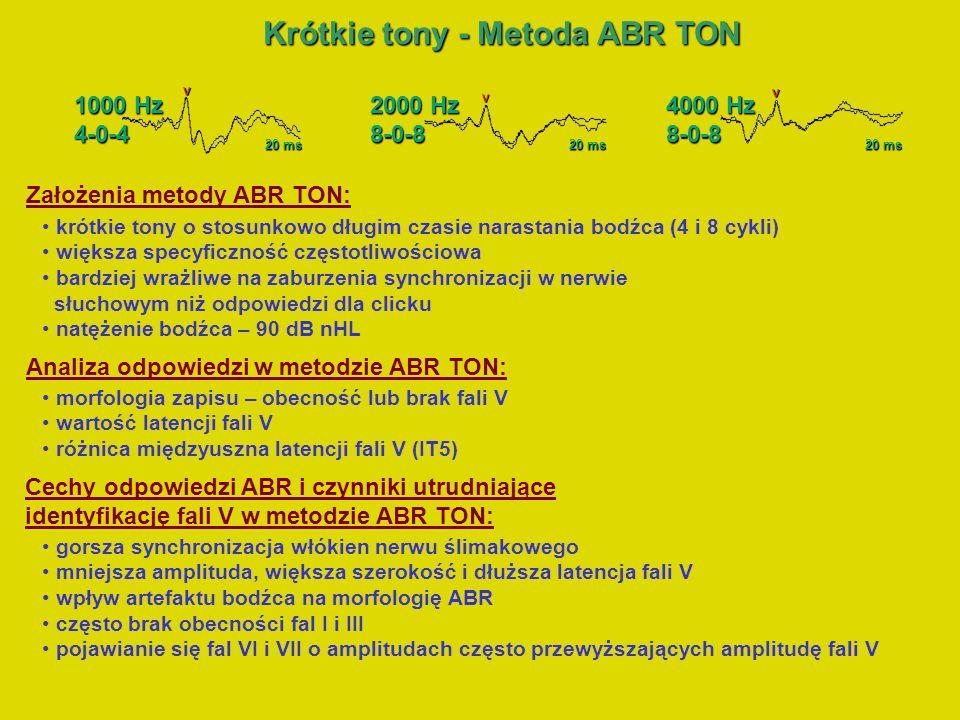 Krótkie tony -Metoda ABR TON-2 Krótkie tony - Metoda ABR TON-2 Ocena zaburzeń słuchu w trudnych przypadkach audiologicznych dBHL -10 0 20 30 40 50 60 70 80 90 100 110 150030006000 2501000 500200040008000 Hz Pacjent - mężczyzna, 55 lat, szum w uchu lewym 1000Hz ABR TON 2000Hz ABR TON 4000Hz ABR TON 20 ms P L P L P L V V V V?V?V?V.