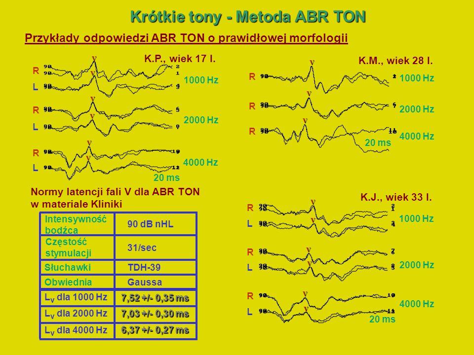 Krótkie tony –Odtwarzanie progów słyszenia Krótkie tony – Odtwarzanie progów słyszenia Parametry bodźców: 250 Hz i 500 Hz – 1 cykl narastania bodźca (1-0-1) od 1000 Hz do 8000 Hz (przynajmniej) – 2 cykle narastania bodźca (2-0-2) Ze względu na gorszą synchronizację włókien nerwu VIII, krótkie tony o czasach narastania bodźca 4-0-4 i 8-0-8 nie mają zastosowania w odtwarzaniu progów słyszenia.