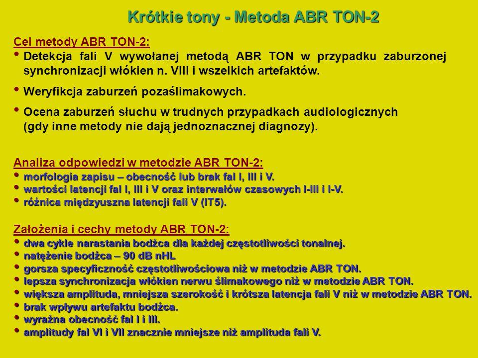 Krótkie tony -Metoda ABR TON-2 Krótkie tony - Metoda ABR TON-2 Porównanie morfologii ABR w metodach ABR TON i ABR TON-2: 20 60 100 0.10.51k2k 20 60 100 20 60 100 4k 10k Natężenie dźwięku [dB [SPL] Częstotliwość [kHz] WIDMA AKUSTYCZNE KRÓTKICH TONÓW WIDMA AKUSTYCZNE KRÓTKICH TONÓW ABR TON - ABR TON ABR TON-2 - ABR TON-2 2-0-2 4-0-4 8-0-8 2-0-2 1000Hz 2000Hz 4000Hz ABR TON Metoda ABR TON-2 Czas trwania bodźca Częstość powtarzania bodźca Intensywność bodźca Pasmo wzmacniacza Bodziec 200 - 2000 Hz 31/s 90 dB nHL 1000 Hz2000 Hz4000 Hz 8-0-8 cykli 4-0-4 cykle 2-0-2 cykle 90 dB nHL 31/s 200 - 2000 Hz 1000 Hz2000 Hz 4000 Hz 8-0-8 cykli 2-0-2 cykle 2-0-2 cykle Słuchawki TDH-39 20 ms Czas analizy R R 20 ms ABR TON-2 4000 Hz V V ABR TON 4000 Hz III I R R 20 ms VV ABR TON-2 1000 Hz ABR TON 1000 Hz III I V R R 20 ms V ABR TON-2 2000 Hz ABR TON 2000 Hz III I