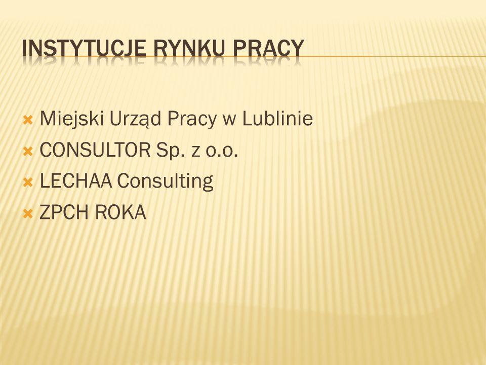  Miejski Urząd Pracy w Lublinie  CONSULTOR Sp. z o.o.  LECHAA Consulting  ZPCH ROKA