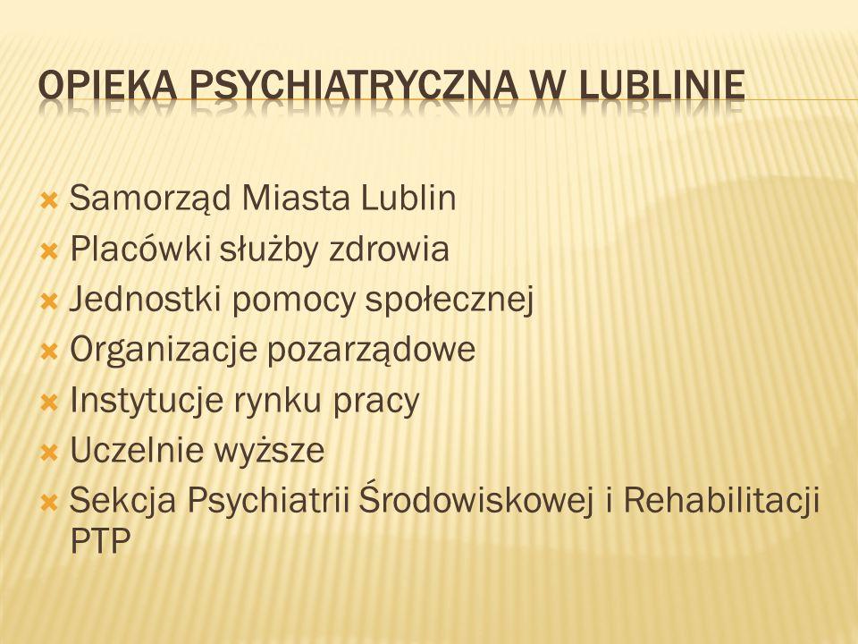  Samorząd Miasta Lublin  Placówki służby zdrowia  Jednostki pomocy społecznej  Organizacje pozarządowe  Instytucje rynku pracy  Uczelnie wyższe  Sekcja Psychiatrii Środowiskowej i Rehabilitacji PTP