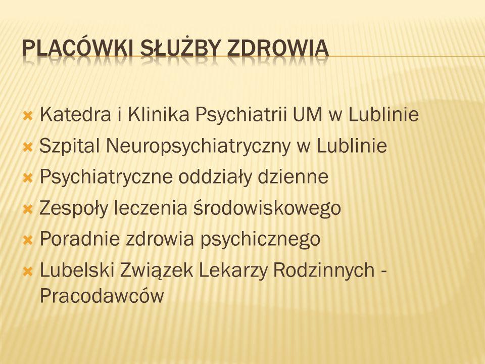  Katedra i Klinika Psychiatrii UM w Lublinie  Szpital Neuropsychiatryczny w Lublinie  Psychiatryczne oddziały dzienne  Zespoły leczenia środowisko