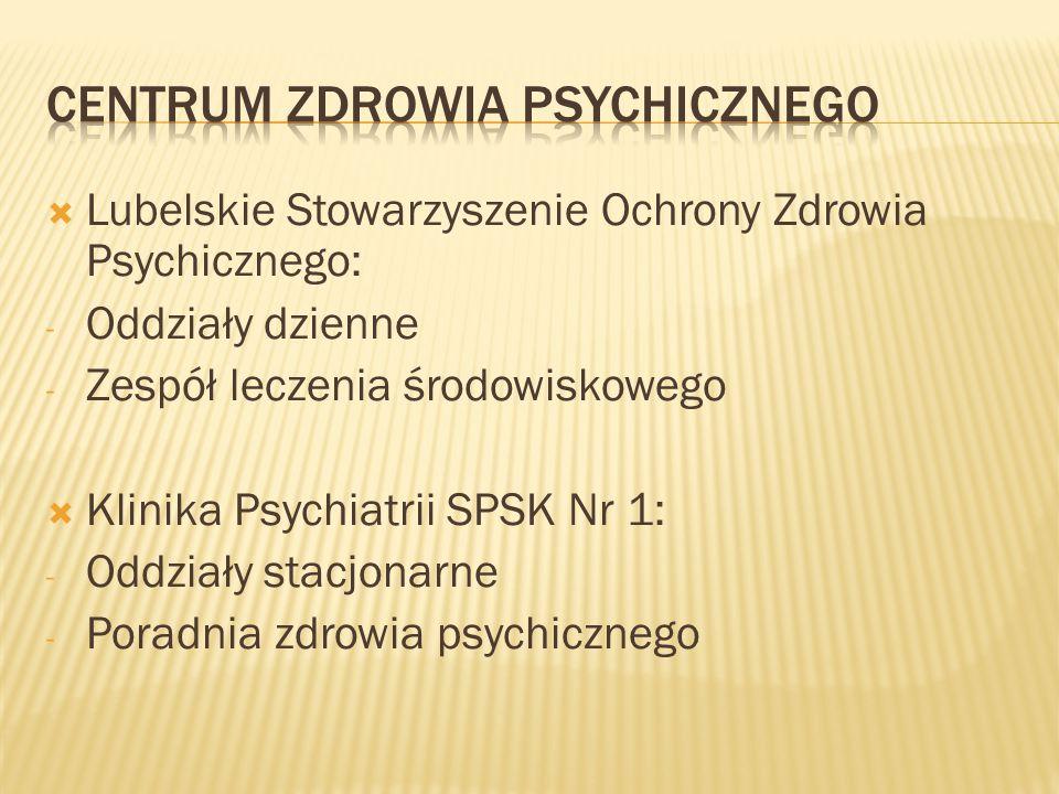 Lubelskie Stowarzyszenie Ochrony Zdrowia Psychicznego: - Oddziały dzienne - Zespół leczenia środowiskowego  Klinika Psychiatrii SPSK Nr 1: - Oddziały stacjonarne - Poradnia zdrowia psychicznego
