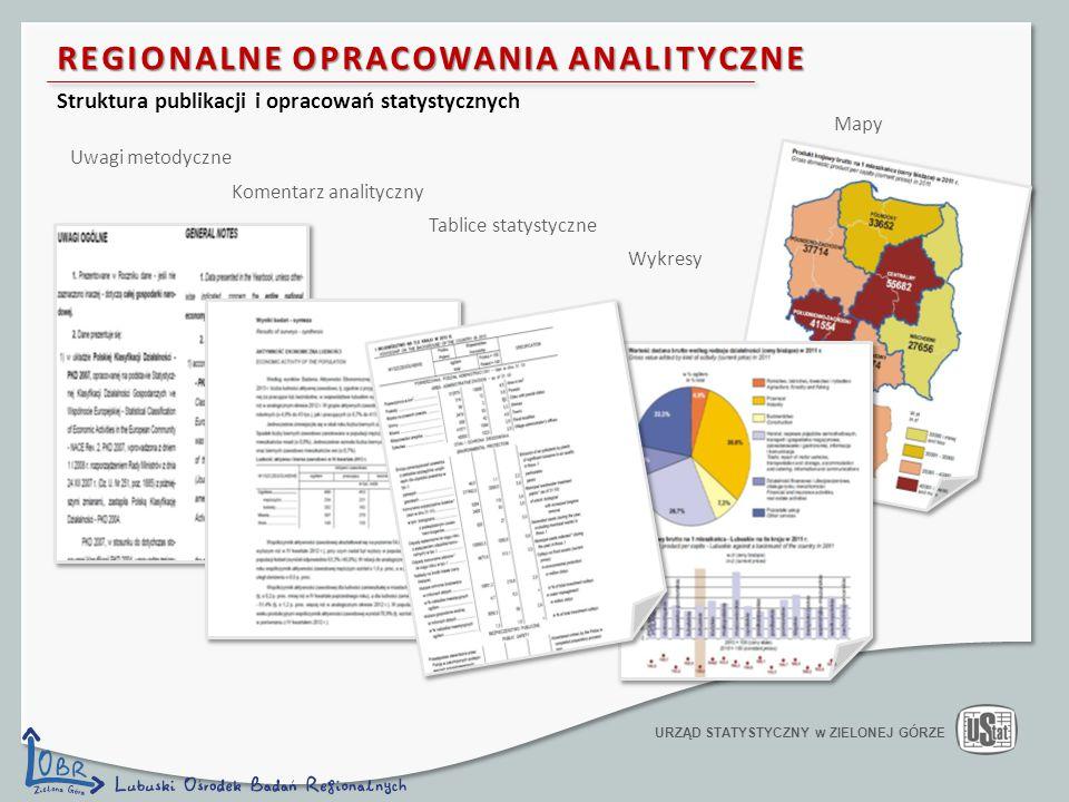 URZĄD STATYSTYCZNY w ZIELONEJ GÓRZE REGIONALNE OPRACOWANIA ANALITYCZNE Struktura publikacji i opracowań statystycznych Uwagi metodyczne Komentarz analityczny Tablice statystyczne Mapy Wykresy