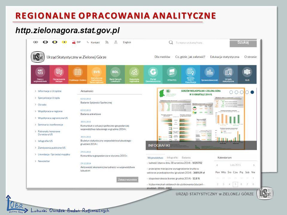 URZĄD STATYSTYCZNY w ZIELONEJ GÓRZE REGIONALNE OPRACOWANIA ANALITYCZNE http.zielonagora.stat.gov.pl