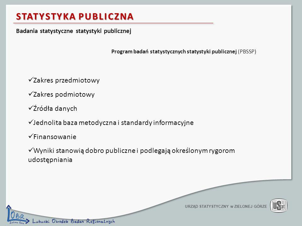 URZĄD STATYSTYCZNY w ZIELONEJ GÓRZE Badania statystyczne statystyki publicznej Zakres przedmiotowy Zakres podmiotowy Źródła danych Jednolita baza metodyczna i standardy informacyjne Finansowanie Wyniki stanowią dobro publiczne i podlegają określonym rygorom udostępniania STATYSTYKA PUBLICZNA Program badań statystycznych statystyki publicznej (PBSSP)