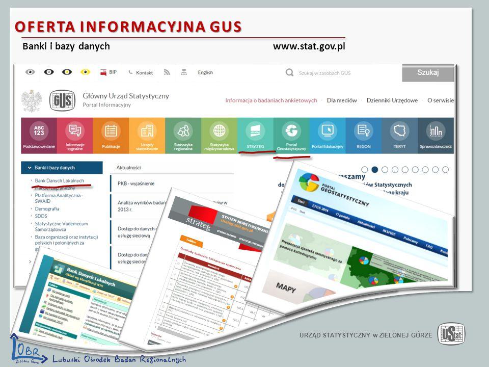 Banki i bazy danych www.stat.gov.pl URZĄD STATYSTYCZNY w ZIELONEJ GÓRZE OFERTA INFORMACYJNA GUS