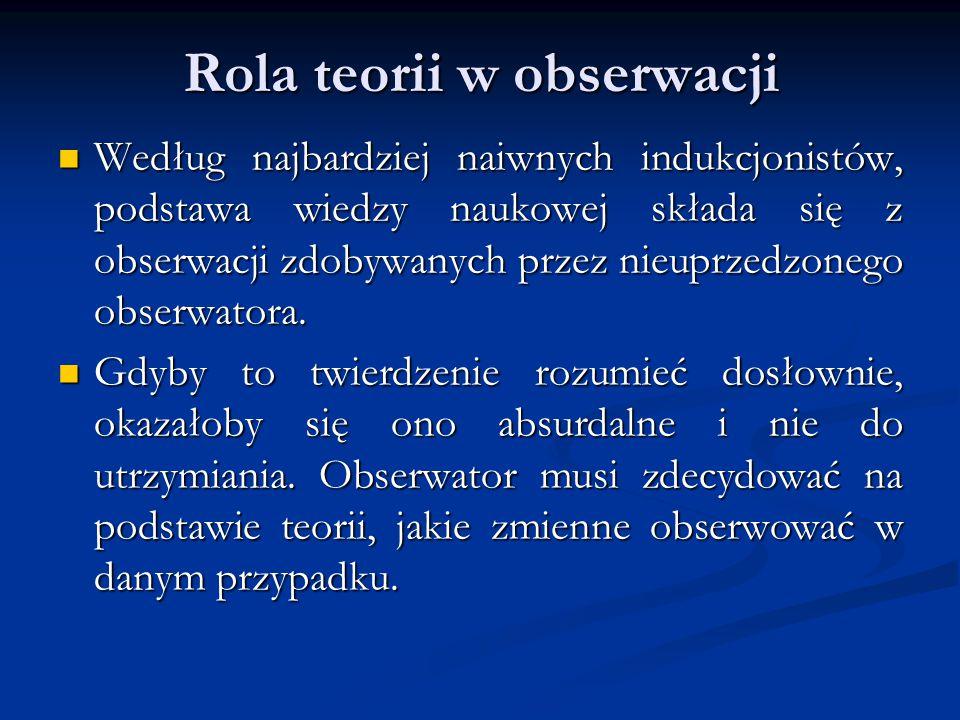 Rola teorii w obserwacji Według najbardziej naiwnych indukcjonistów, podstawa wiedzy naukowej składa się z obserwacji zdobywanych przez nieuprzedzonego obserwatora.