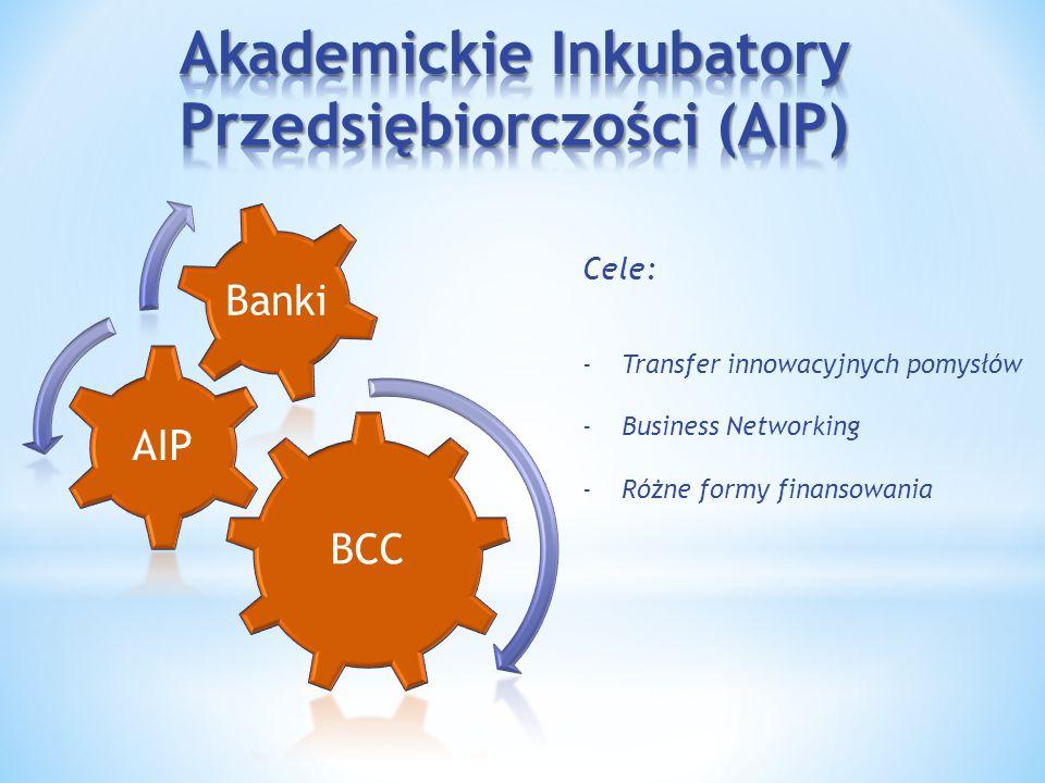 BCC AIP Banki Cele: -Transfer innowacyjnych pomysłów -Business Networking -Różne formy finansowania