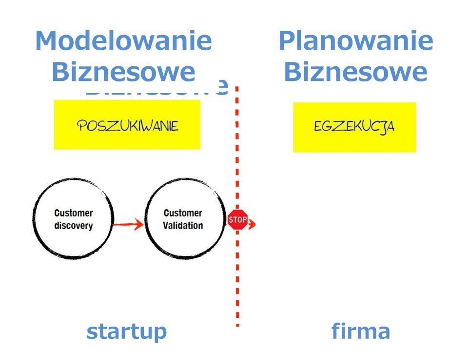 Modelowanie Biznesowe startupfirma Modelowanie Biznesowe Planowanie Biznesowe