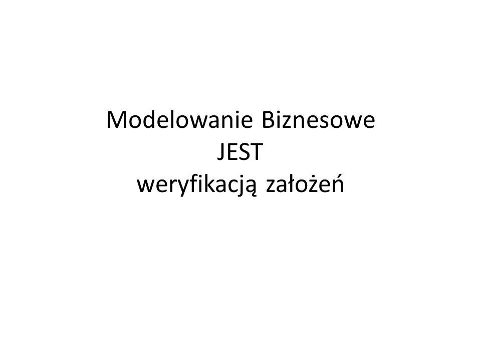Modelowanie Biznesowe JEST weryfikacją założeń