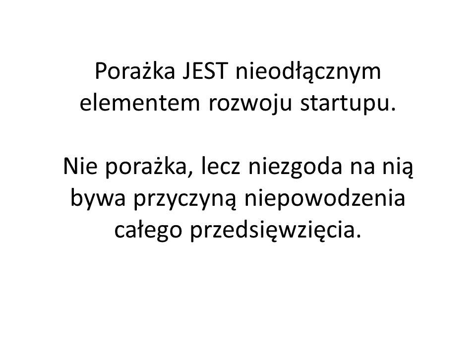 Porażka JEST nieodłącznym elementem rozwoju startupu. Nie porażka, lecz niezgoda na nią bywa przyczyną niepowodzenia całego przedsięwzięcia.