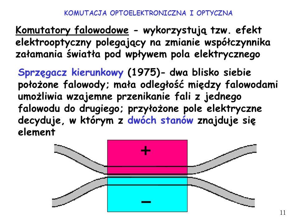 KOMUTACJA OPTOELEKTRONICZNA I OPTYCZNA Komutatory falowodowe - wykorzystują tzw. efekt elektrooptyczny polegający na zmianie współczynnika załamania ś
