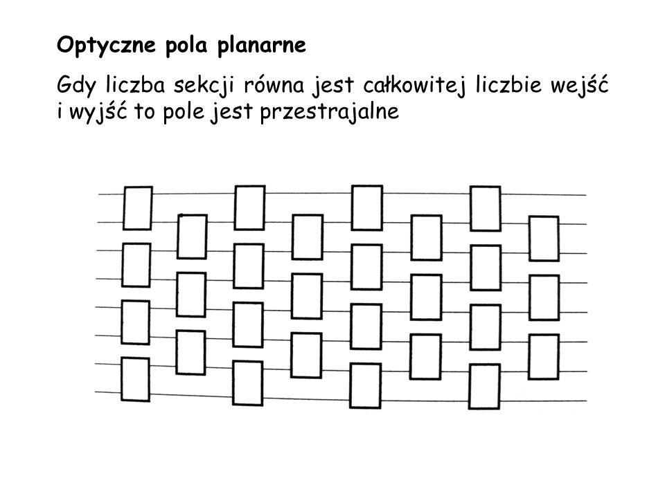 Optyczne pola planarne Gdy liczba sekcji równa jest całkowitej liczbie wejść i wyjść to pole jest przestrajalne