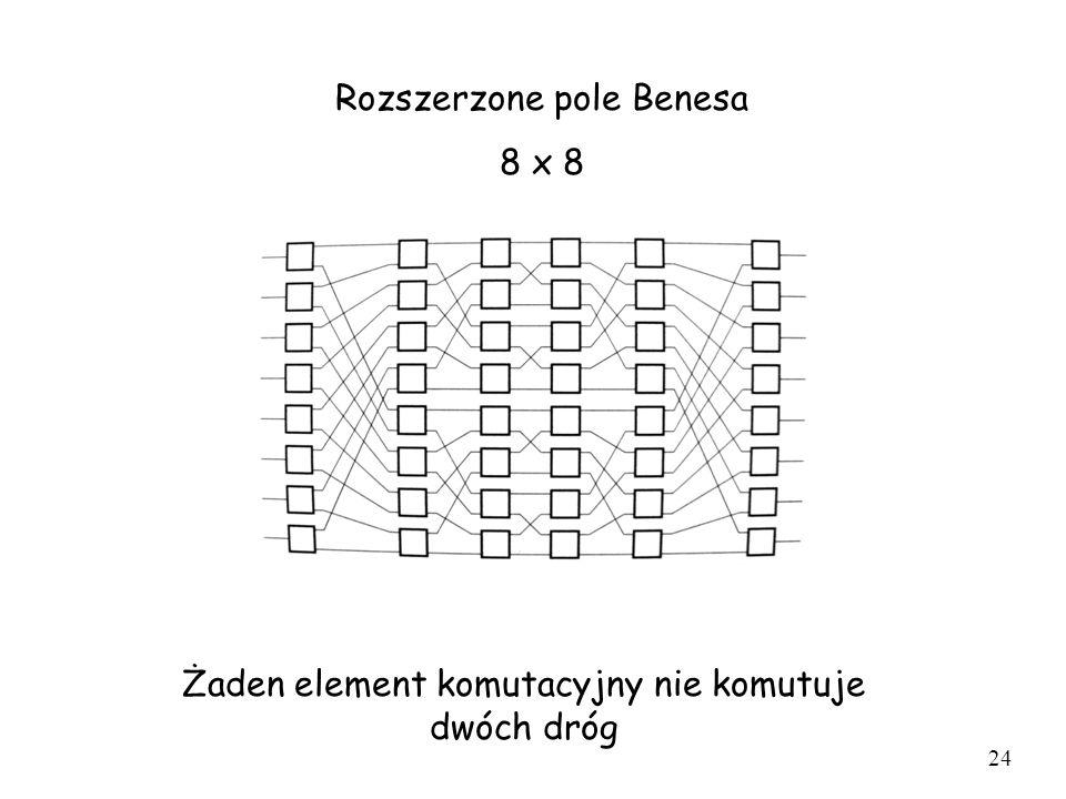 Rozszerzone pole Benesa 8 x 8 Żaden element komutacyjny nie komutuje dwóch dróg 24