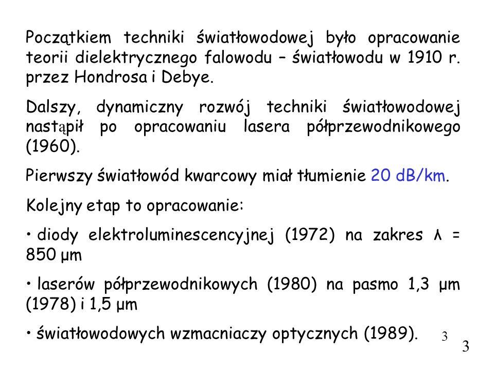 Początkiem techniki światłowodowej było opracowanie teorii dielektrycznego falowodu – światłowodu w 1910 r. przez Hondrosa i Debye. Dalszy, dynamiczny