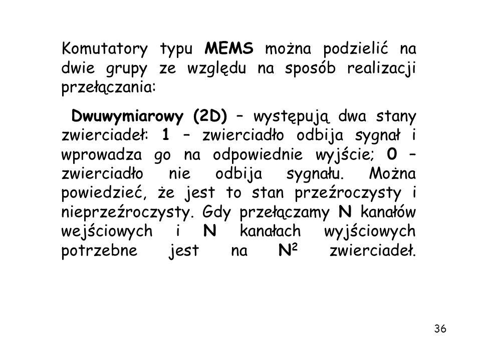 Komutatory typu MEMS można podzielić na dwie grupy ze względu na sposób realizacji przełączania: Dwuwymiarowy (2D) – występują dwa stany zwierciadeł:
