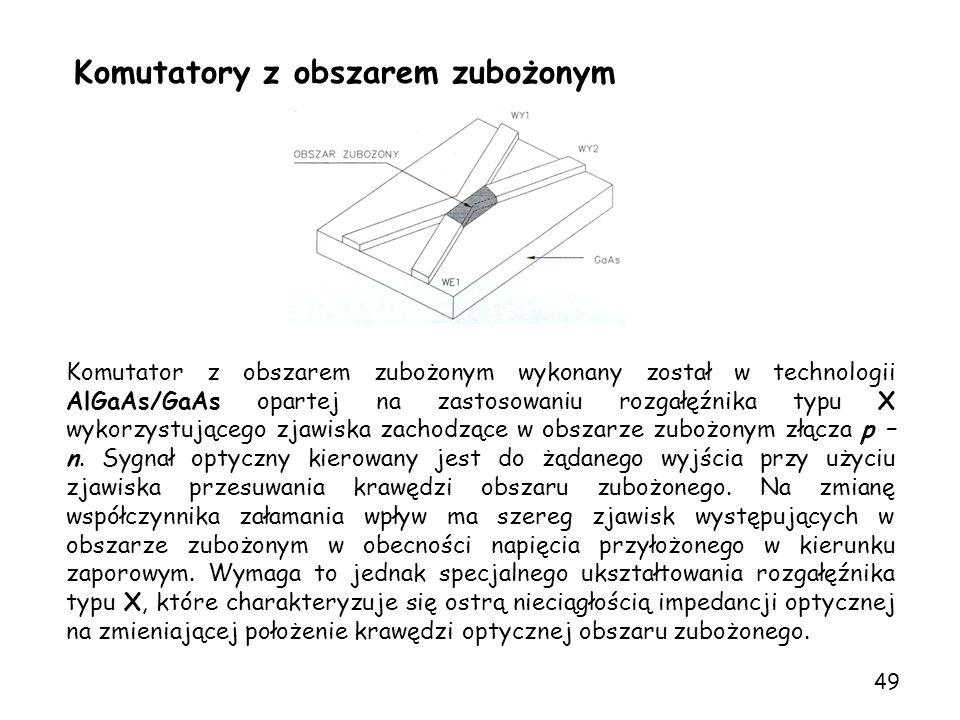 Komutatory z obszarem zubożonym Komutator z obszarem zubożonym wykonany został w technologii AlGaAs/GaAs opartej na zastosowaniu rozgałęźnika typu X w
