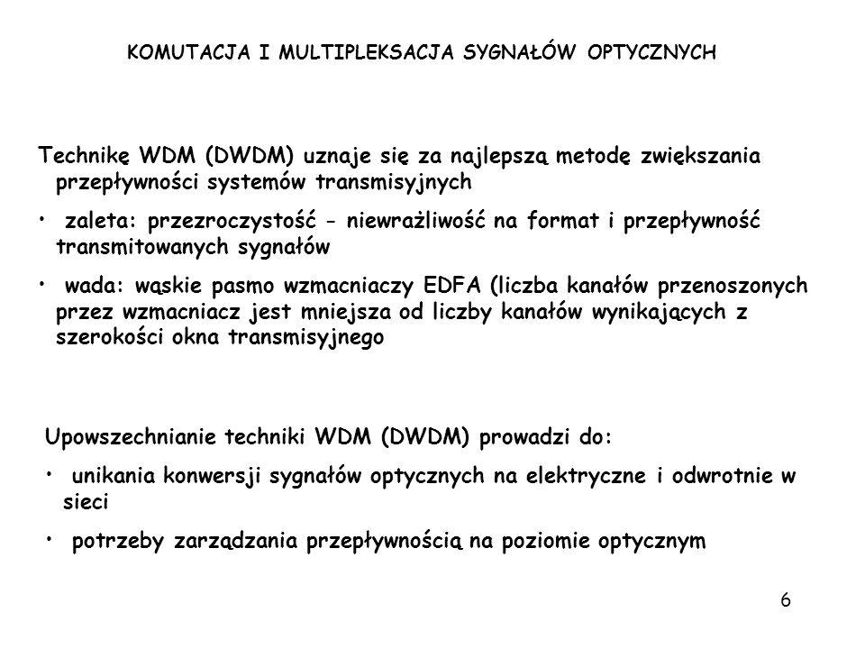 KOMUTACJA I MULTIPLEKSACJA SYGNAŁÓW OPTYCZNYCH Technikę WDM (DWDM) uznaje się za najlepszą metodę zwiększania przepływności systemów transmisyjnych za