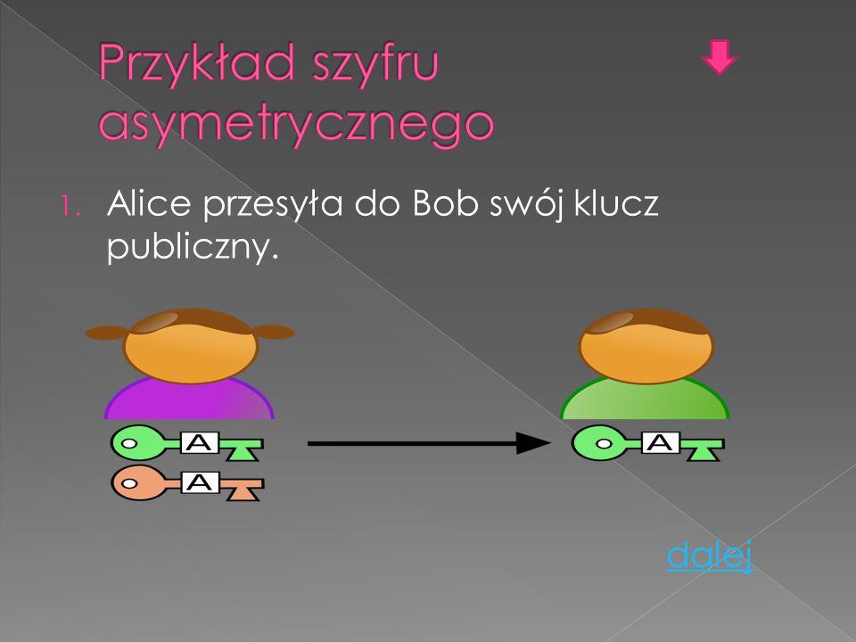 1. Alice przesyła do Bob swój klucz publiczny. dalej