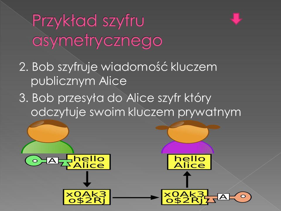 2. Bob szyfruje wiadomość kluczem publicznym Alice 3. Bob przesyła do Alice szyfr który odczytuje swoim kluczem prywatnym