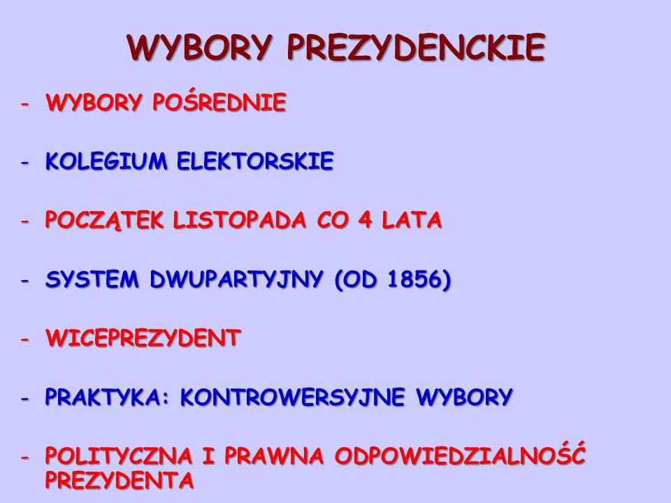 WYBORY PREZYDENCKIE -WYBORY POŚREDNIE -KOLEGIUM ELEKTORSKIE -POCZĄTEK LISTOPADA CO 4 LATA -SYSTEM DWUPARTYJNY (OD 1856) -WICEPREZYDENT -PRAKTYKA: KONT