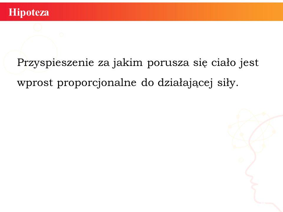 Hipoteza Przyspieszenie za jakim porusza się ciało jest wprost proporcjonalne do działającej siły. informatyka + 4