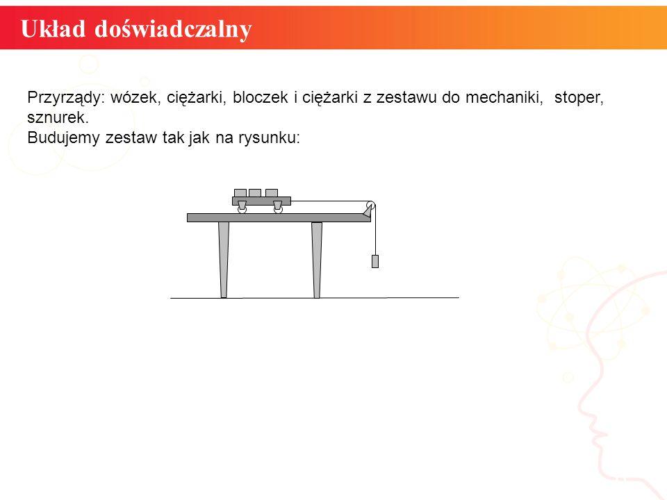 informatyka + 6 Układ doświadczalny Przyrządy: wózek, ciężarki, bloczek i ciężarki z zestawu do mechaniki, stoper, sznurek.