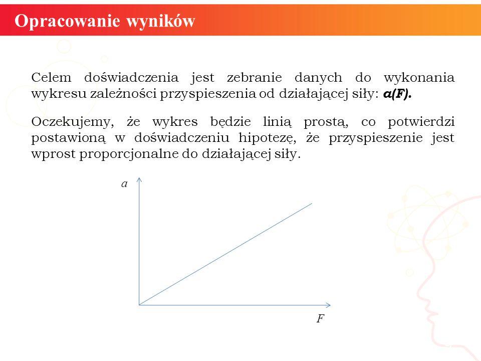 Celem doświadczenia jest zebranie danych do wykonania wykresu zależności przyspieszenia od działającej siły: a(F). Oczekujemy, że wykres będzie linią