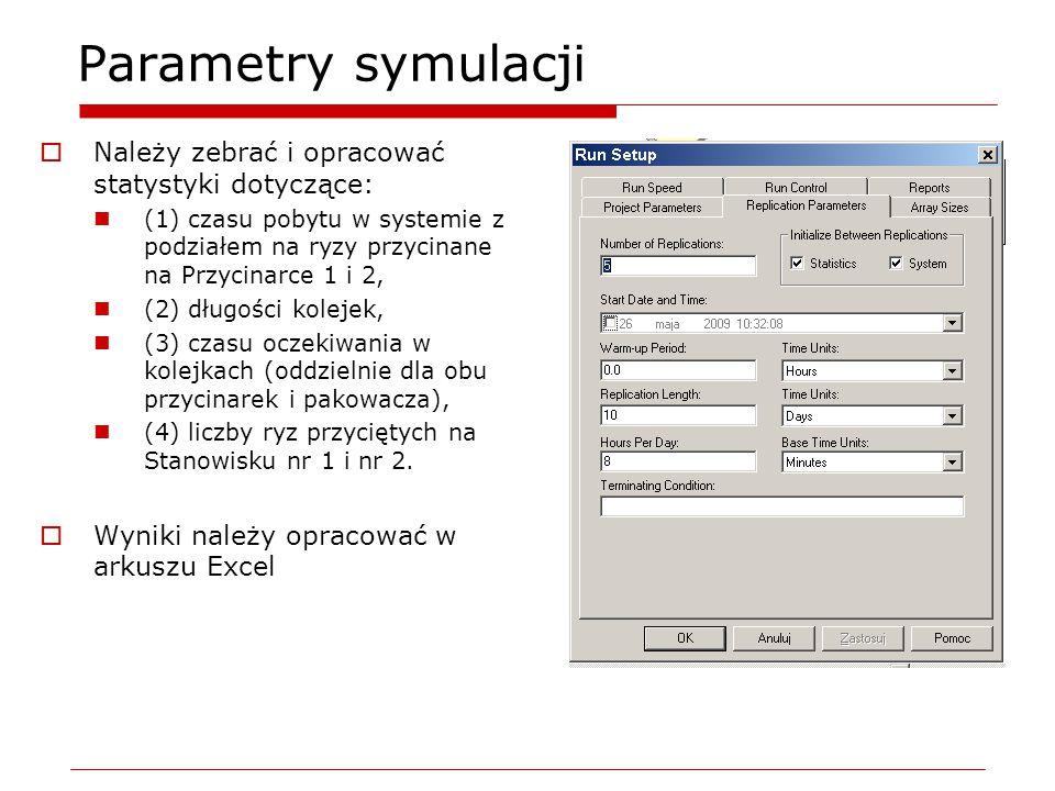 Parametry symulacji  Należy zebrać i opracować statystyki dotyczące: (1) czasu pobytu w systemie z podziałem na ryzy przycinane na Przycinarce 1 i 2, (2) długości kolejek, (3) czasu oczekiwania w kolejkach (oddzielnie dla obu przycinarek i pakowacza), (4) liczby ryz przyciętych na Stanowisku nr 1 i nr 2.