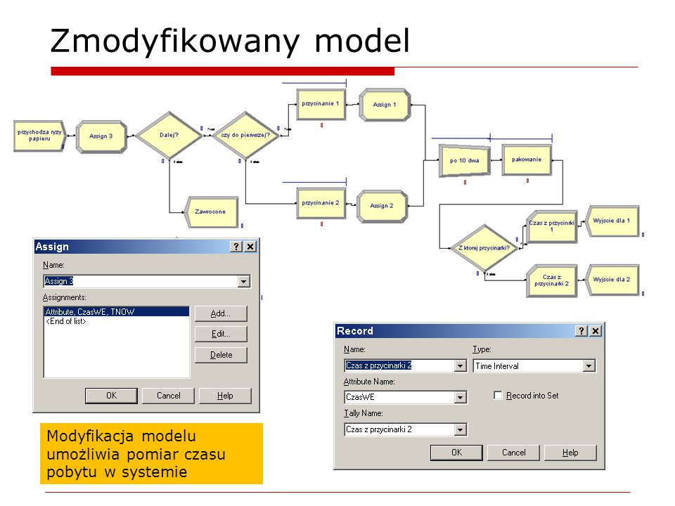 Zmodyfikowany model Modyfikacja modelu umożliwia pomiar czasu pobytu w systemie