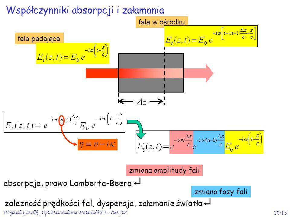Wojciech Gawlik - Opt.Met.Badania Materiałów 1 - 2007/0810/13 zmiana fazy fali zmiana amplitudy fali absorpcja, prawo Lamberta-Beera  z z fala padaj