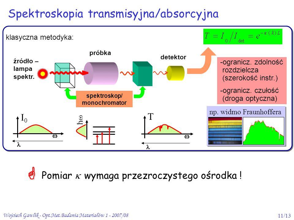 Wojciech Gawlik - Opt.Met.Badania Materiałów 1 - 2007/0811/13 Spektroskopia transmisyjna/absorcyjna ħħ -ogranicz. zdolność rozdzielcza (szerokość in