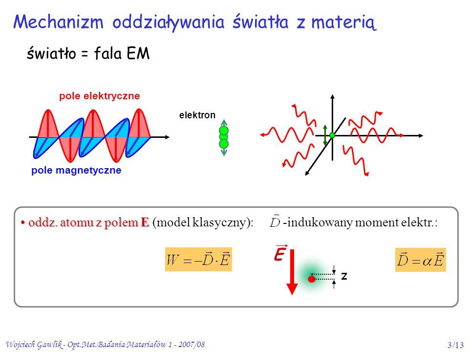 Wojciech Gawlik - Opt.Met.Badania Materiałów 1 - 2007/083/13 Mechanizm oddziaływania światła z materią pole magnetyczne pole elektryczne światło = fal