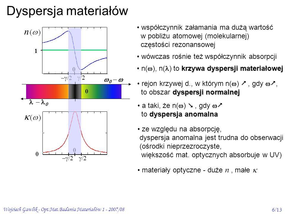 Wojciech Gawlik - Opt.Met.Badania Materiałów 1 - 2007/086/13 0 Dyspersja materiałów n ()n () 1 0 –  /2  /2 ()() 0 0 –  /2  /2 współczy