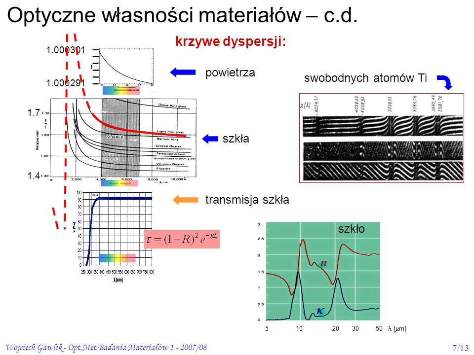 Wojciech Gawlik - Opt.Met.Badania Materiałów 1 - 2007/087/13 Optyczne własności materiałów – c.d. krzywe dyspersji: swobodnych atomów Ti szkło n  5 1