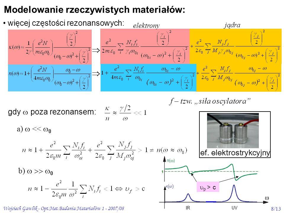 Wojciech Gawlik - Opt.Met.Badania Materiałów 1 - 2007/088/13 Modelowanie rzeczywistych materiałów: więcej częstości rezonansowych: gdy  poza rezonans