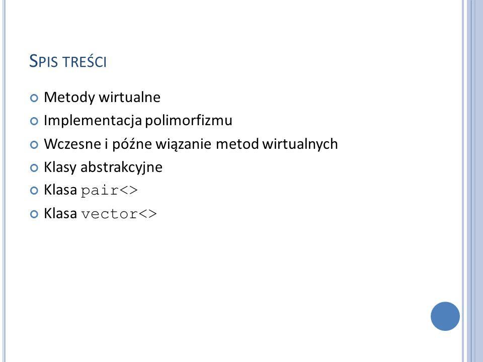 S PIS TREŚCI Metody wirtualne Implementacja polimorfizmu Wczesne i późne wiązanie metod wirtualnych Klasy abstrakcyjne Klasa pair<> Klasa vector<>
