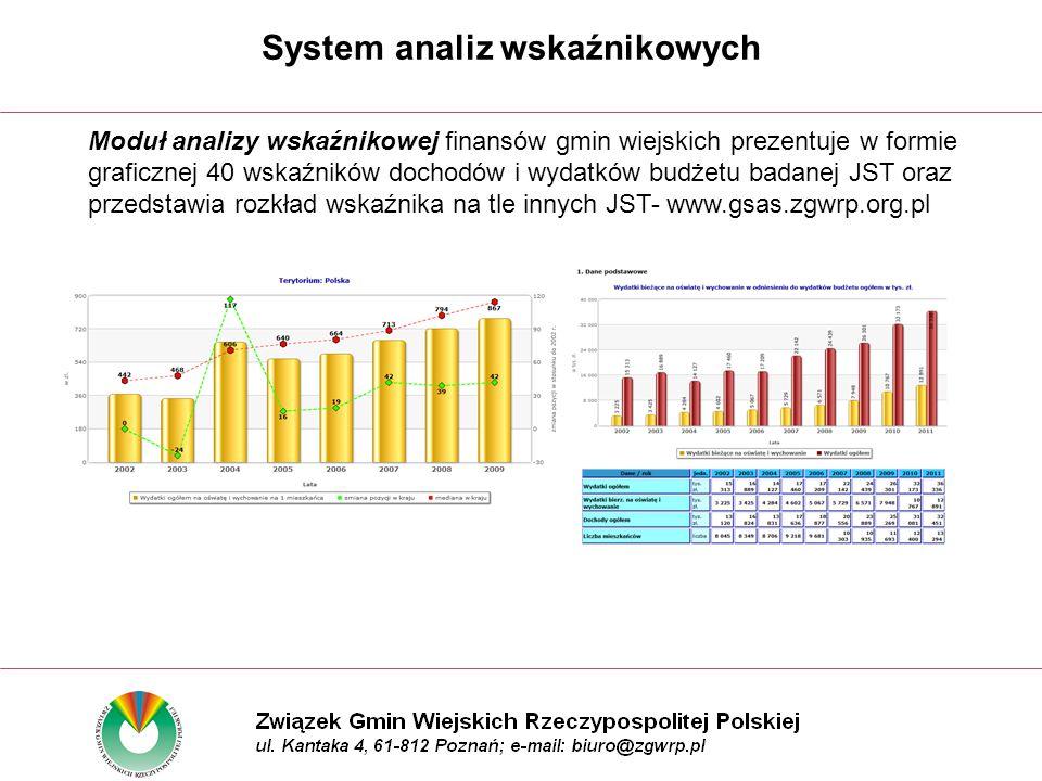 System analiz wskaźnikowych Moduł analizy wskaźnikowej finansów gmin wiejskich prezentuje w formie graficznej 40 wskaźników dochodów i wydatków budżet