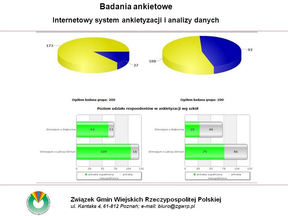 Badania ankietowe Internetowy system ankietyzacji i analizy danych